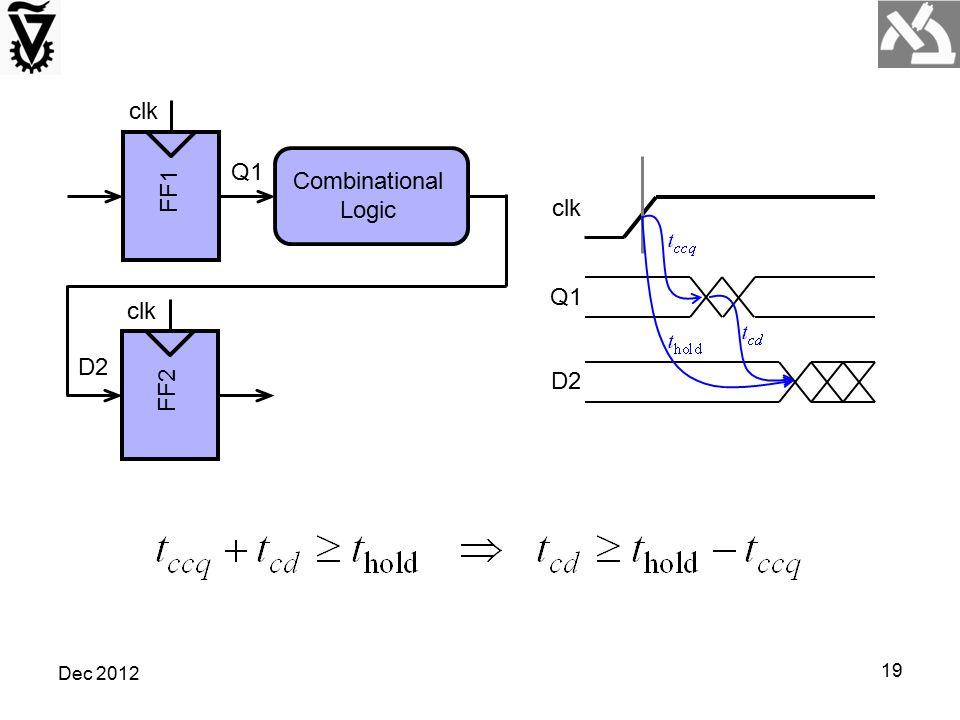 Dec 2012 19 Combinational Logic FF1 clk Q1 FF2 clk D2 Q1 D2 clk