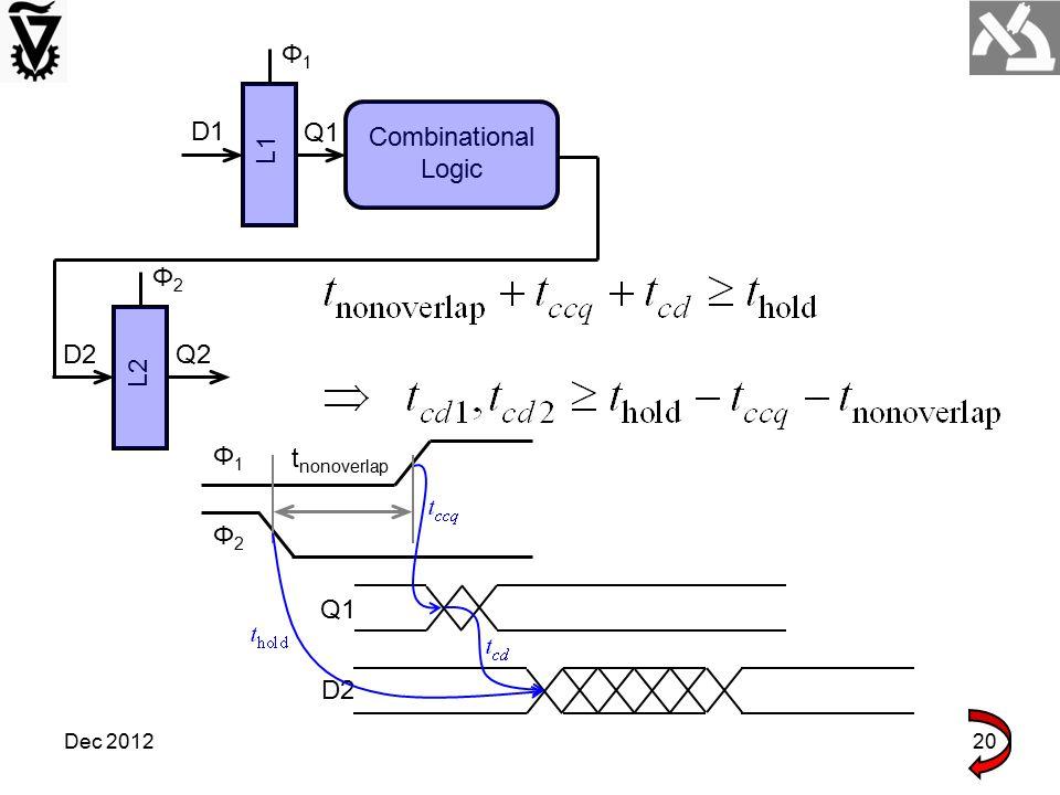 Dec 201220 Φ1Φ1 Φ2Φ2 Q1 D2 Φ1Φ1 Combinational Logic L1 D1 Q1 L2 Φ2Φ2 D2 Q2 t nonoverlap