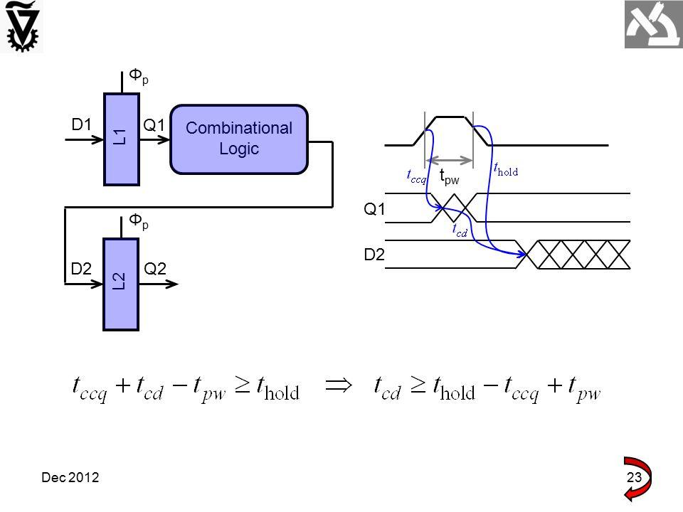 Dec 201223 ΦpΦp Combinational Logic L1 D1 Q1 L2 ΦpΦp D2 Q2 t pw D2 Q1