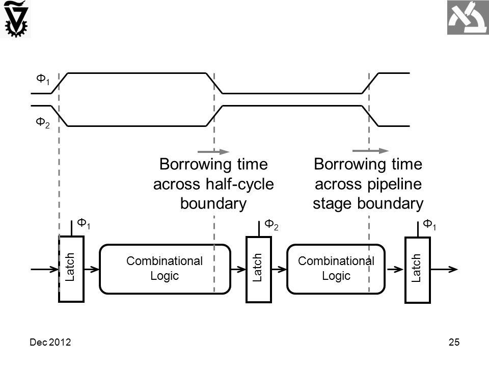 Dec 201225 Φ1Φ1 Latch Combinational Logic Latch Φ1Φ1 Φ2Φ2 Φ1Φ1 Φ2Φ2 Borrowing time across half-cycle boundary Borrowing time across pipeline stage bou