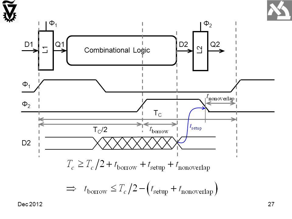 Dec 201227 TCTC Φ1Φ1 Combinational Logic L1 D1 Q1 L2 Φ2Φ2 D2 Q2 Φ1Φ1 Φ2Φ2 D2 T C /2