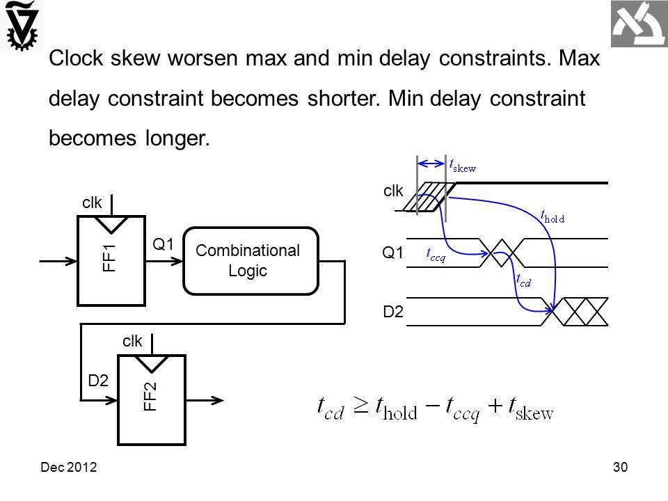 Dec 201230 Combinational Logic FF1 clk Q1 FF2 clk D2 Q1 D2 clk Clock skew worsen max and min delay constraints. Max delay constraint becomes shorter.