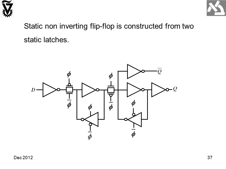 Dec 201237 Static non inverting flip-flop is constructed from two static latches.