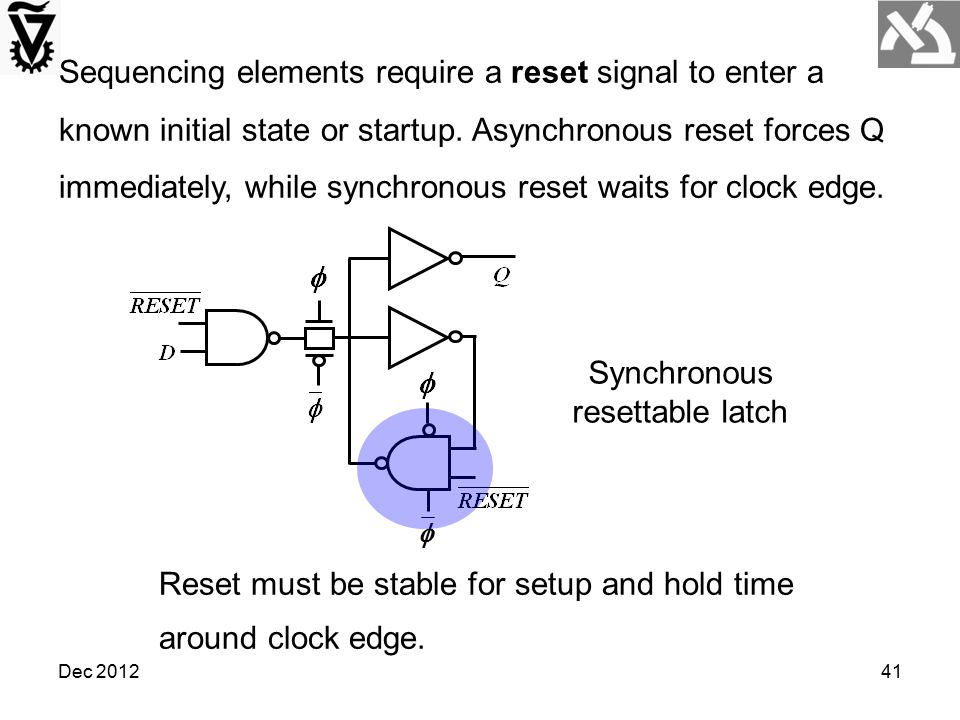 Dec 201241 Reset must be stable for setup and hold time around clock edge.  Synchronous resettable latch Sequencing elements require a reset signal t