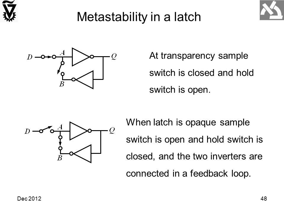 Dec 201248 Metastability in a latch At transparency sample switch is closed and hold switch is open. When latch is opaque sample switch is open and ho
