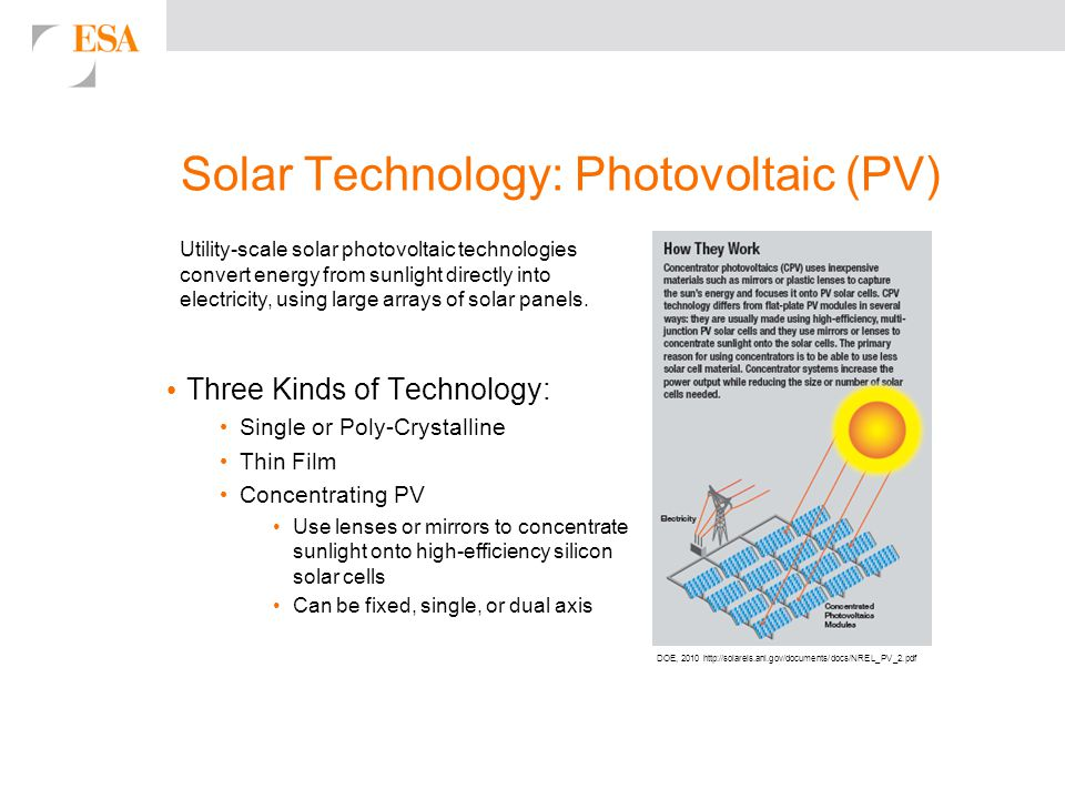 Solar Technology: Photovoltaic (PV) Utility-scale solar photovoltaic technologies convert energy from sunlight directly into electricity, using large arrays of solar panels.