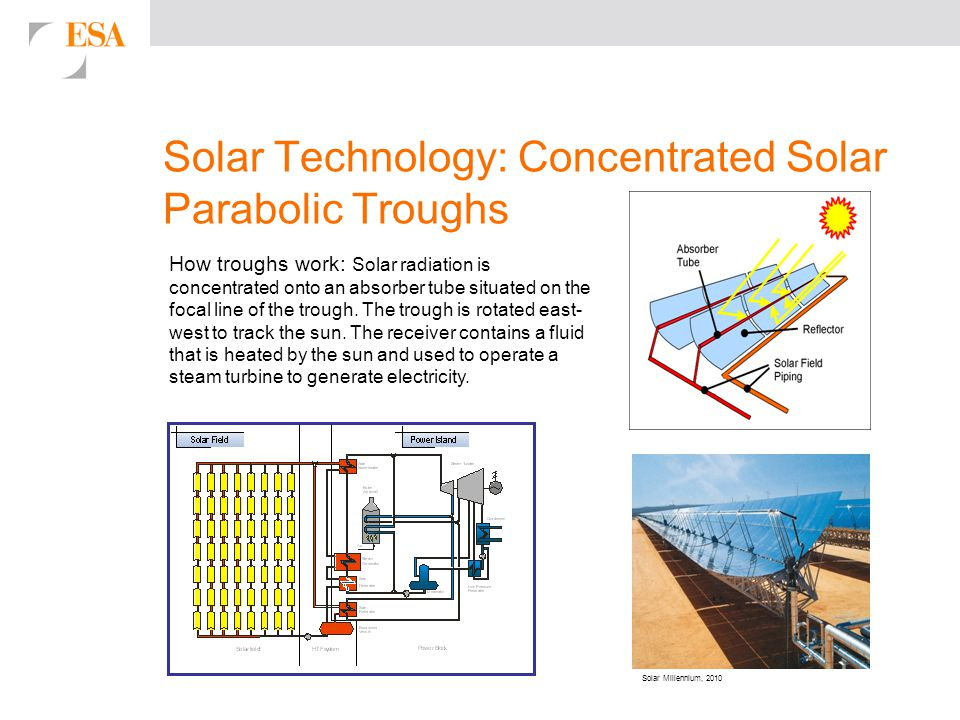 Solar Technology: Concentrated Solar Parabolic Troughs How troughs work: Solar radiation is concentrated onto an absorber tube situated on the focal l