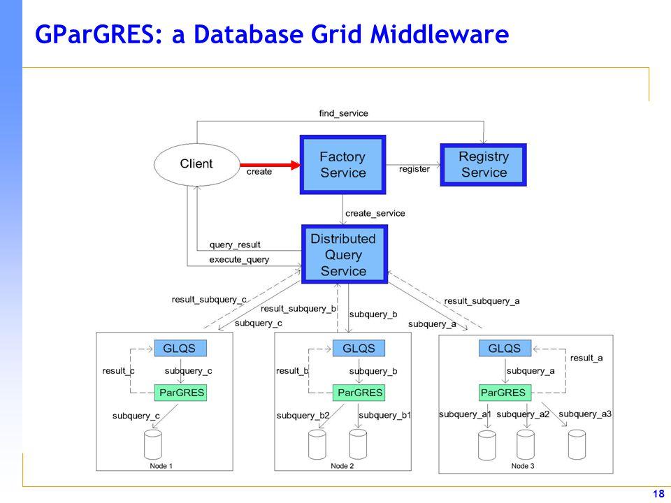 18 GParGRES: a Database Grid Middleware