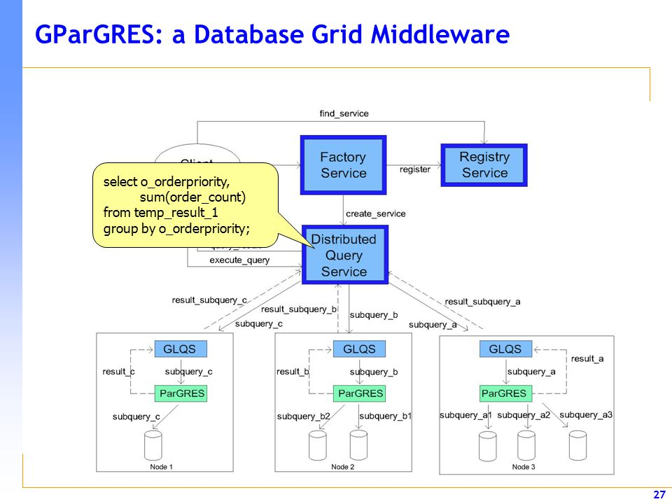 27 GParGRES: a Database Grid Middleware select o_orderpriority, sum(order_count) from temp_result_1 group by o_orderpriority;