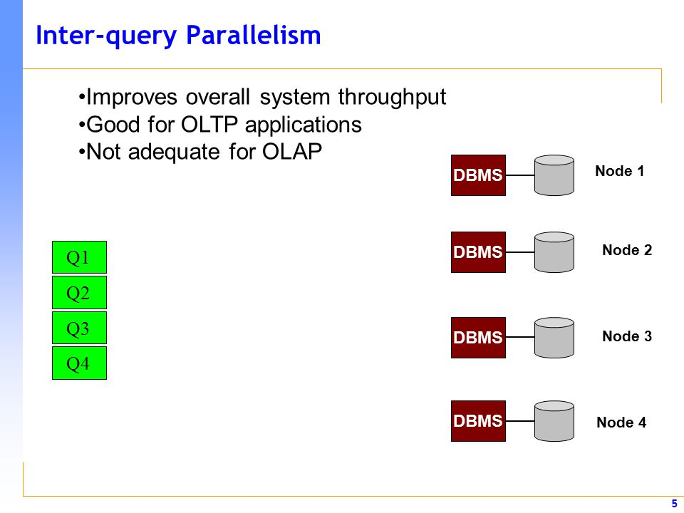 5 DBMS Q4 Inter-query Parallelism DBMS Q1 Q2 Q3 Node 1 Node 2 Node 3 Node 4 Improves overall system throughput Good for OLTP applications Not adequate for OLAP