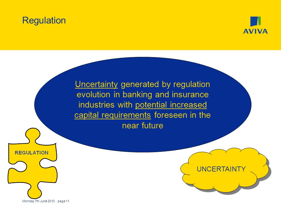 Monday 7th June 2010 page 11 Regulation Uncertainty generated by regulation evolution in banking and insurance industries with potential increased cap