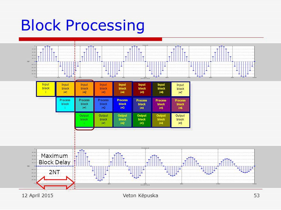 12 April 2015Veton Këpuska53 Block Processing Input block i Input block i+1 Process block i Maximum Block Delay 2NT Maximum Block Delay 2NT Input bloc