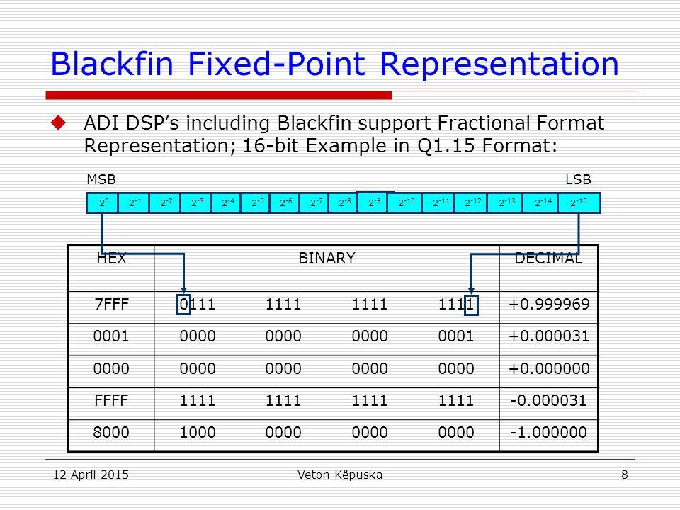 12 April 2015Veton Këpuska8 Blackfin Fixed-Point Representation  ADI DSP's including Blackfin support Fractional Format Representation; 16-bit Exampl