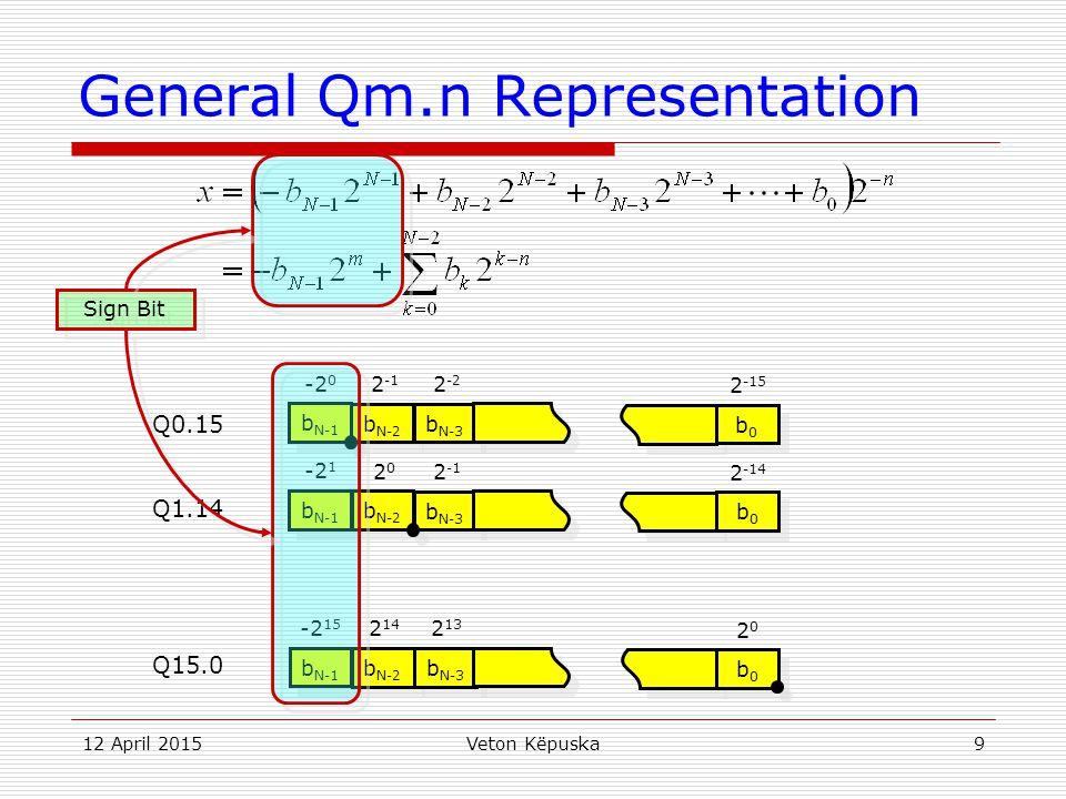 12 April 2015Veton Këpuska9 -2 1 2020 General Qm.n Representation b N-1 b N-2 b N-3 b0b0 b0b0 -2 0 2 -1 2 -2 2 -15 Q0.15 b N-1 b N-2 b N-3 b0b0 b0b0 2