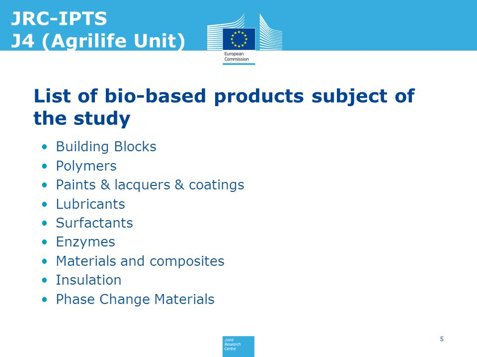 List of bio-based products subject of the study 5 Building Blocks Polymers Paints & lacquers & coatings Lubricants Surfactants Enzymes Materials and c