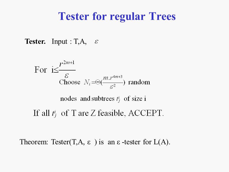 Tester for regular Trees Theorem: Tester(T,A, ε ) is an ε -tester for L(A). Tester. Input : T,A,