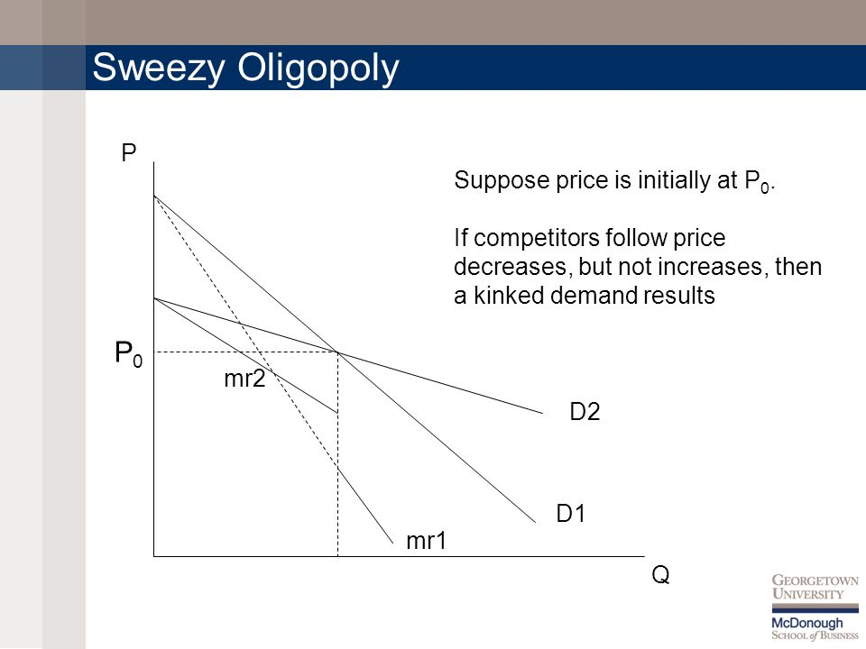 Sweezy Oligopoly D1 D2 mr1 mr2 Q P Suppose price is initially at P 0.