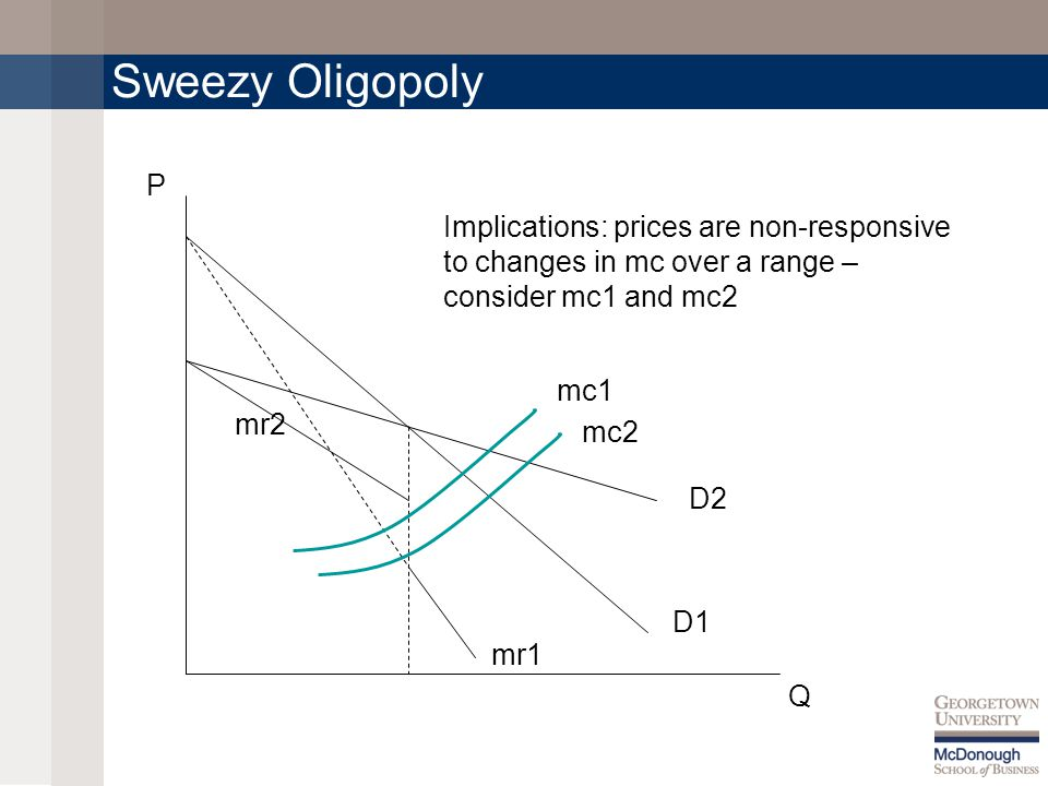 Sweezy Oligopoly D1 D2 mr1 mr2 Q P Implications: prices are non-responsive to changes in mc over a range – consider mc1 and mc2 mc1 mc2