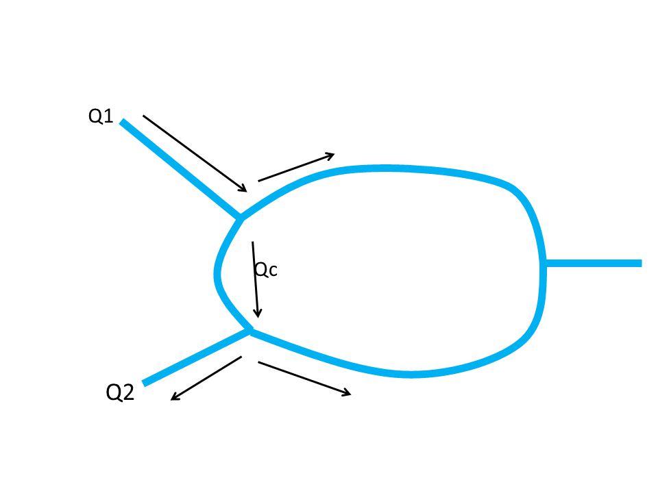 Q1 Q2 Qc