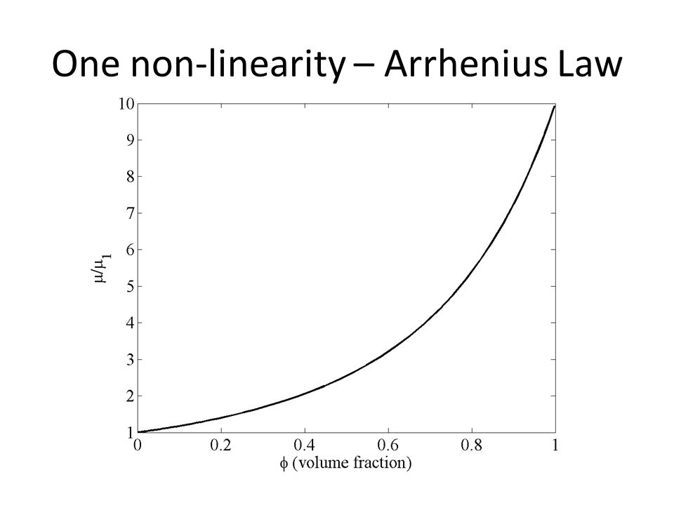 One non-linearity – Arrhenius Law