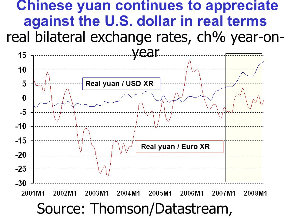 Chinese yuan continues to appreciate against the U.S.