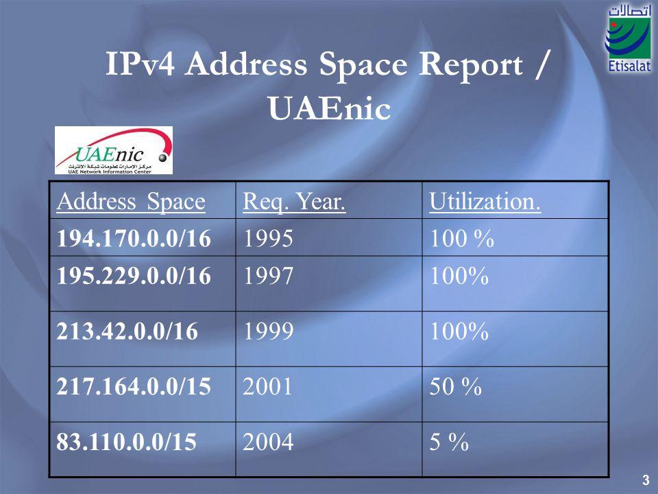 3 IPv4 Address Space Report / UAEnic Address SpaceReq.