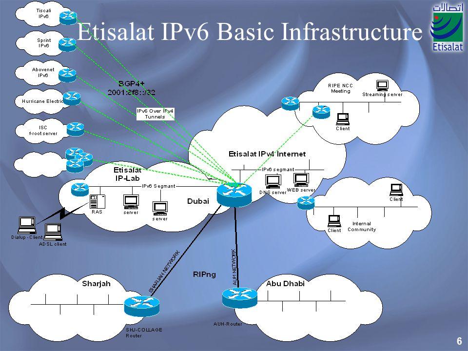 6 Etisalat IPv6 Basic Infrastructure
