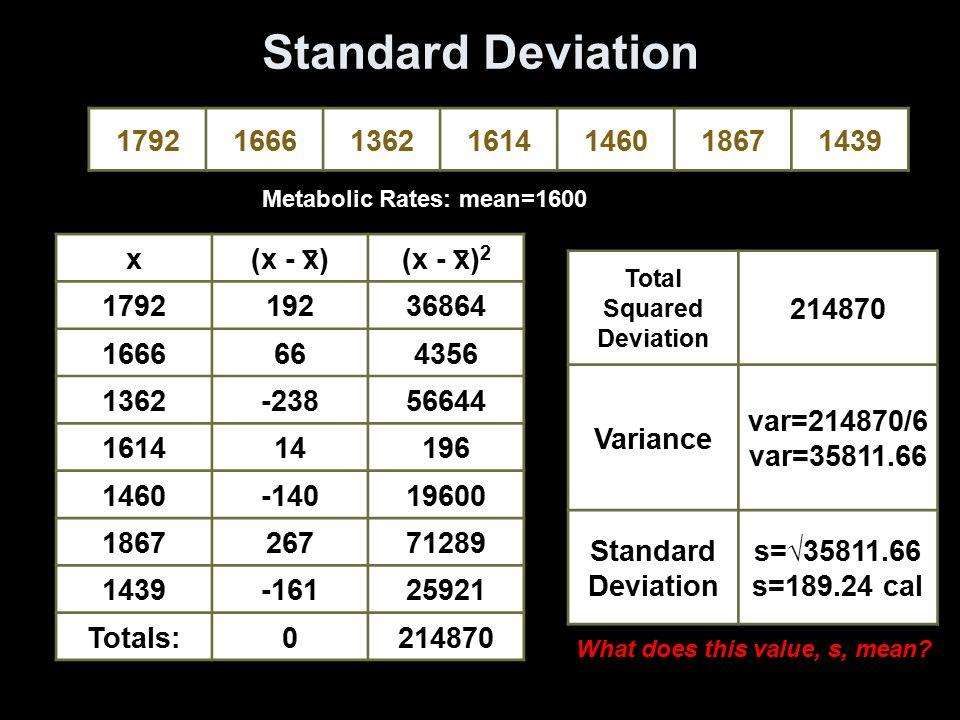 Standard Deviation 1792166613621614146018671439 x(x - x)(x - x) 2 179219236864 1666664356 1362-23856644 161414196 1460-14019600 186726771289 1439-1612