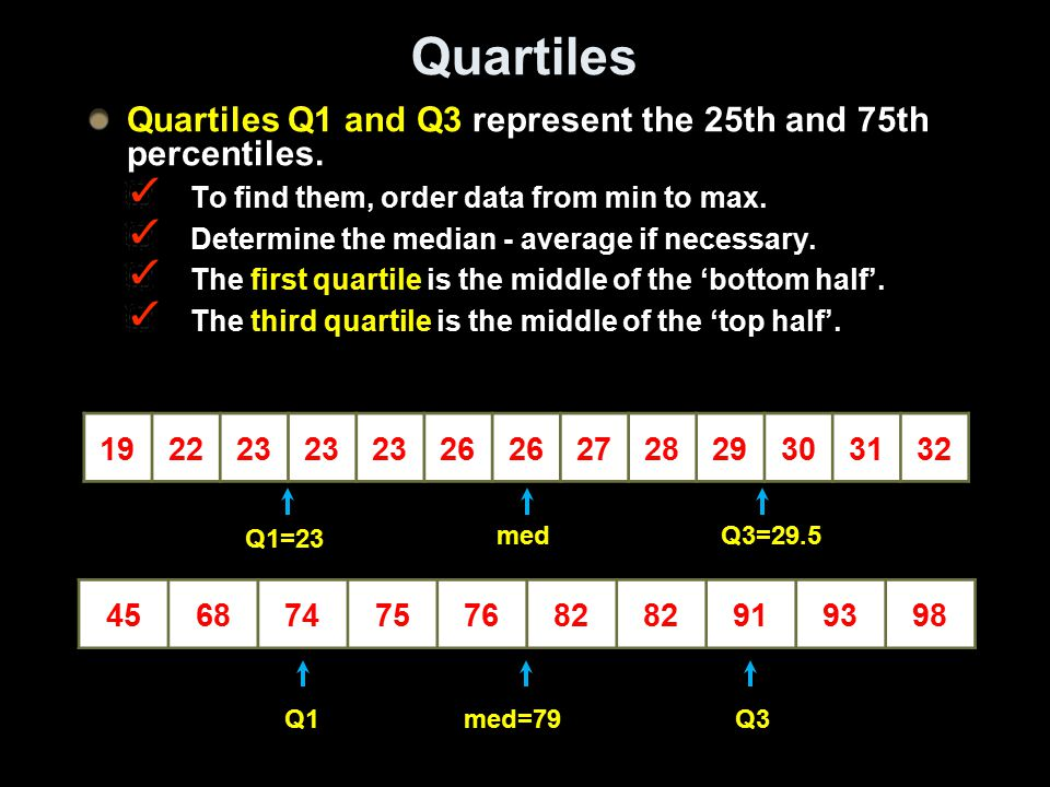 Quartiles Quartiles Q1 and Q3 represent the 25th and 75th percentiles. To find them, order data from min to max. Determine the median - average if nec