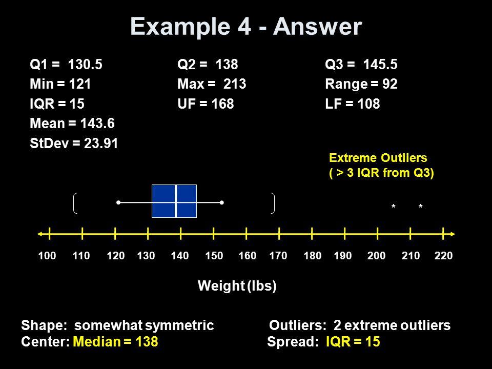 Example 4 - Answer Q1 = 130.5Q2 = 138Q3 = 145.5 Min = 121Max = 213Range = 92 IQR = 15UF = 168 LF = 108 Mean = 143.6 StDev = 23.91 Weight (lbs) 1001101