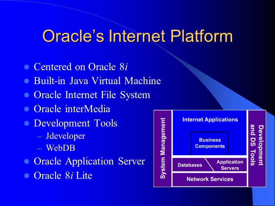 Oracle's Internet Platform Centered on Oracle 8i Built-in Java Virtual Machine Oracle Internet File System Oracle interMedia Development Tools – Jdeveloper – WebDB Oracle Application Server Oracle 8i Lite
