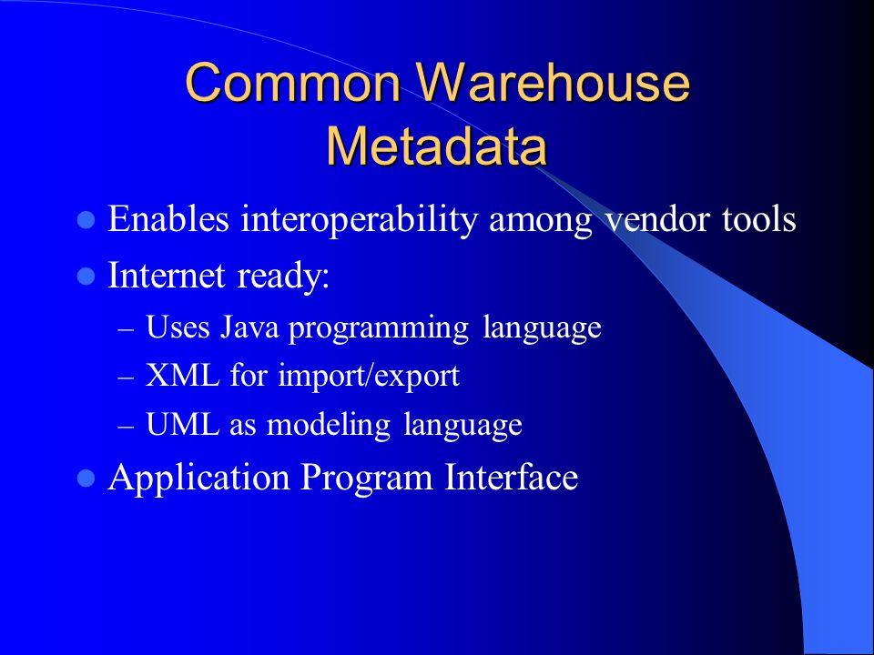 Common Warehouse Metadata Enables interoperability among vendor tools Internet ready: – Uses Java programming language – XML for import/export – UML as modeling language Application Program Interface