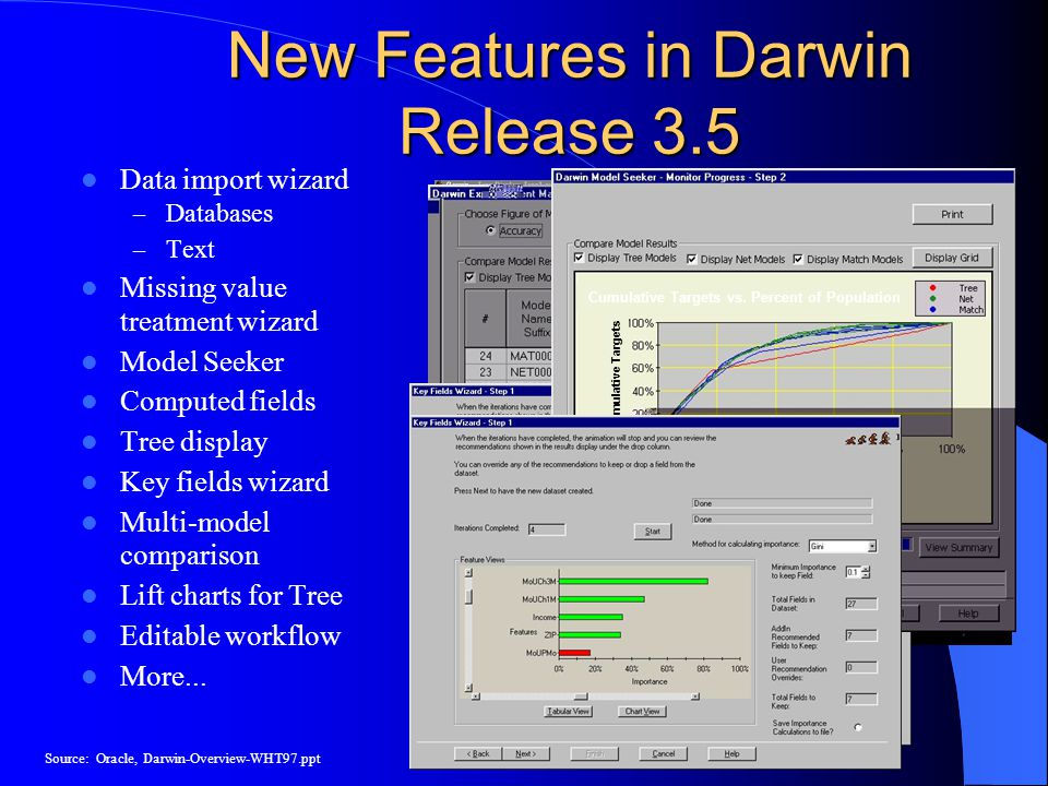 New Features in Darwin Release 3.5 Data import wizard – Databases – Text Missing value treatment wizard Model Seeker Computed fields Tree display Key fields wizard Multi-model comparison Lift charts for Tree Editable workflow More...