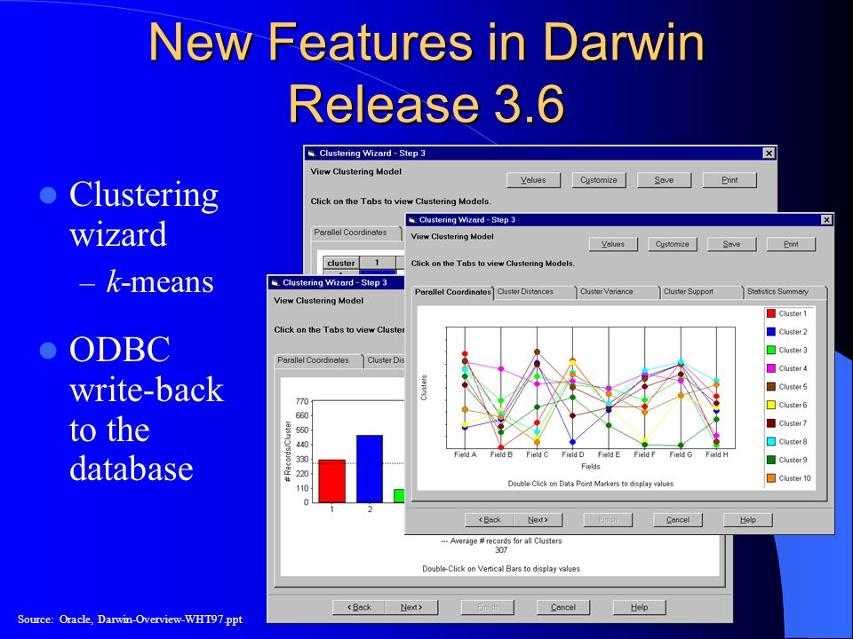 New Features in Darwin Release 3.6 Clustering wizard – k-means ODBC write-back to the database Source: Oracle, Darwin-Overview-WHT97.ppt