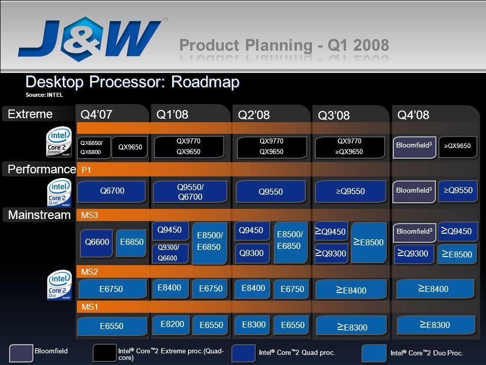 Q4'08Q3'08Q2'08Q1'08Q4'07 Q9550/ Q6700 Q9550/ Q6700 Extreme Desktop Processor: Roadmap MS3 MS2 MS1 Performance Intel ® Core ™ 2 Quad proc. Bloomfield