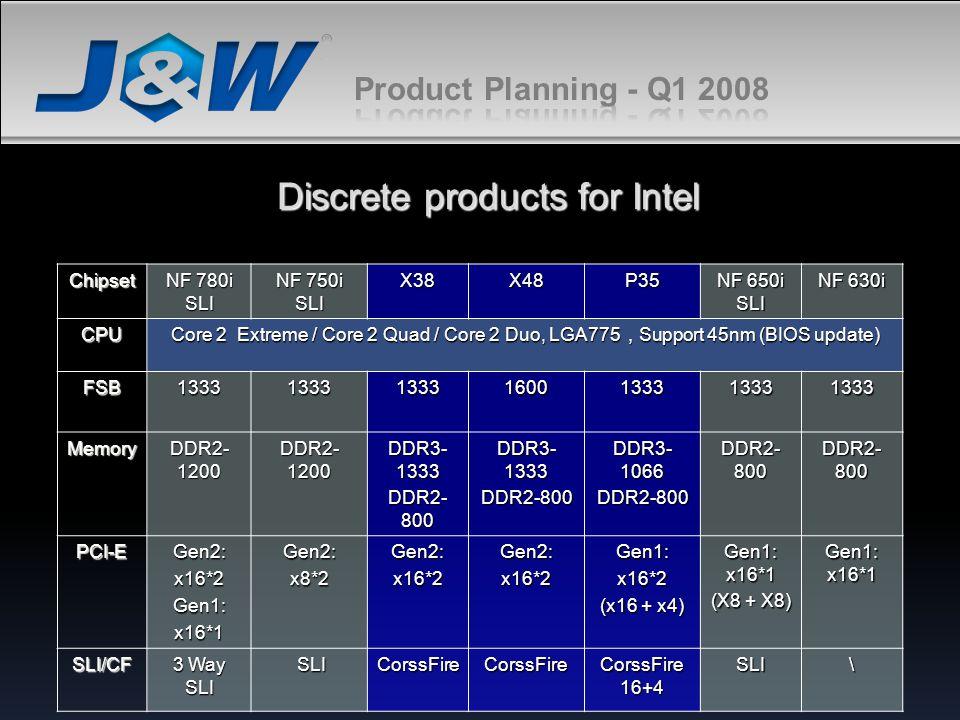 Discrete products for Intel Chipset NF 780i SLI NF 750i SLI X38X48P35 NF 650i SLI NF 630i CPU Core 2 Extreme / Core 2 Quad / Core 2 Duo, LGA775 , Supp