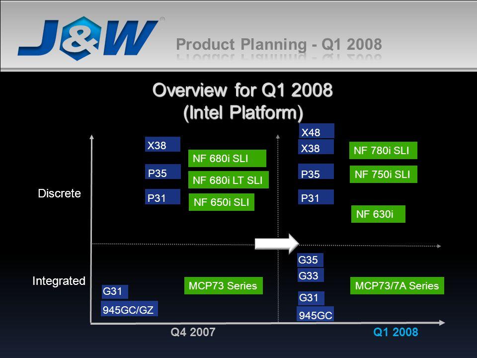 Overview for Q1 2008 (Intel Platform) Discrete Integrated 945GC/GZ MCP73 SeriesMCP73/7A Series NF 680i LT SLI NF 650i SLI NF 780i SLI NF 750i SLI NF 6