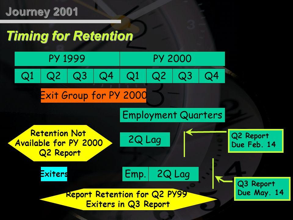 Timing for Entered Employment Q1Q2 Q1Q4Q3Q2Q1Q4Q3 PY 1999PY 2000 Exit Group for 2000 Perf.