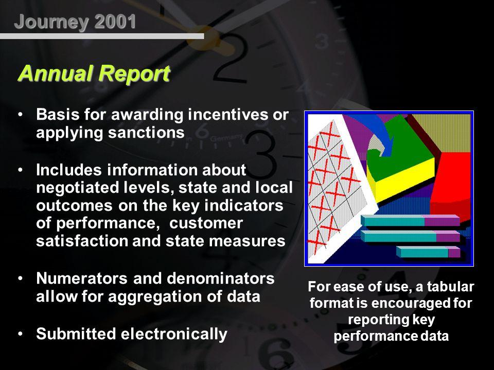 Quarterly Report Form