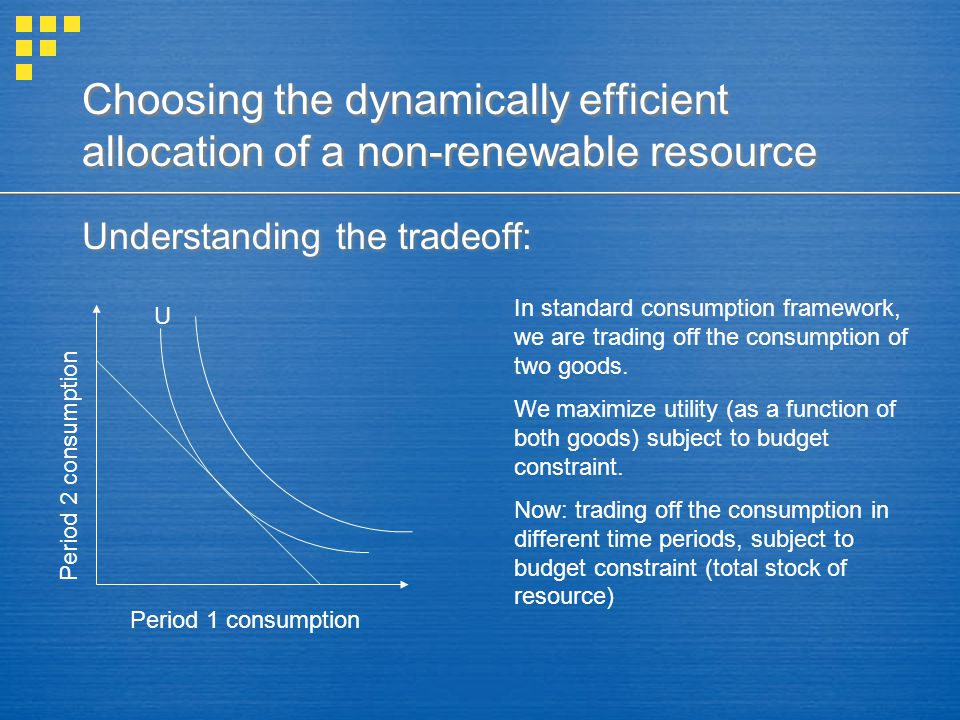 Choosing the dynamically efficient allocation of a non-renewable resource Understanding the tradeoff: Period 1 consumption Period 2 consumption In standard consumption framework, we are trading off the consumption of two goods.