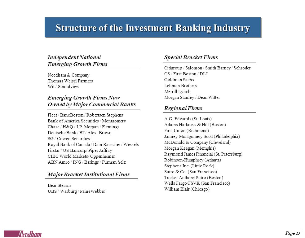 Page 13 Independent National Emerging Growth Firms Needham & Company Thomas Weisel Partners Wit / Soundview Emerging Growth Firms Now Owned by Major Commercial Banks Fleet / BancBoston / Robertson Stephens Bank of America Securities / Montgomery Chase / H&Q / J.P.