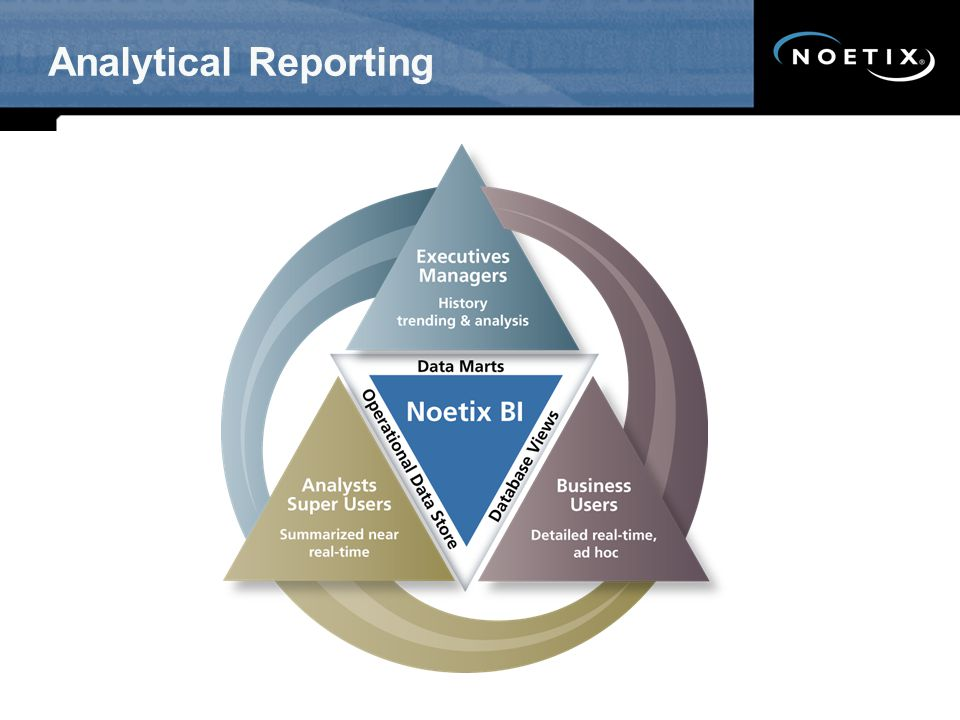 Analytical Reporting