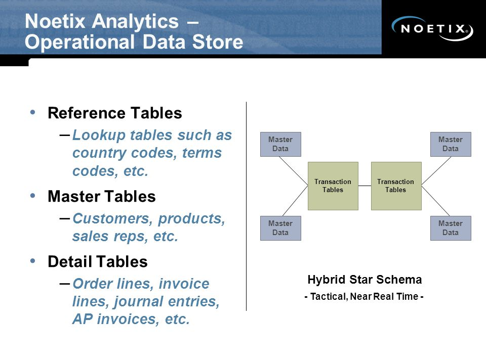 Noetix Analytics – Operational Data Store Reference Tables – Lookup tables such as country codes, terms codes, etc. Master Tables – Customers, product