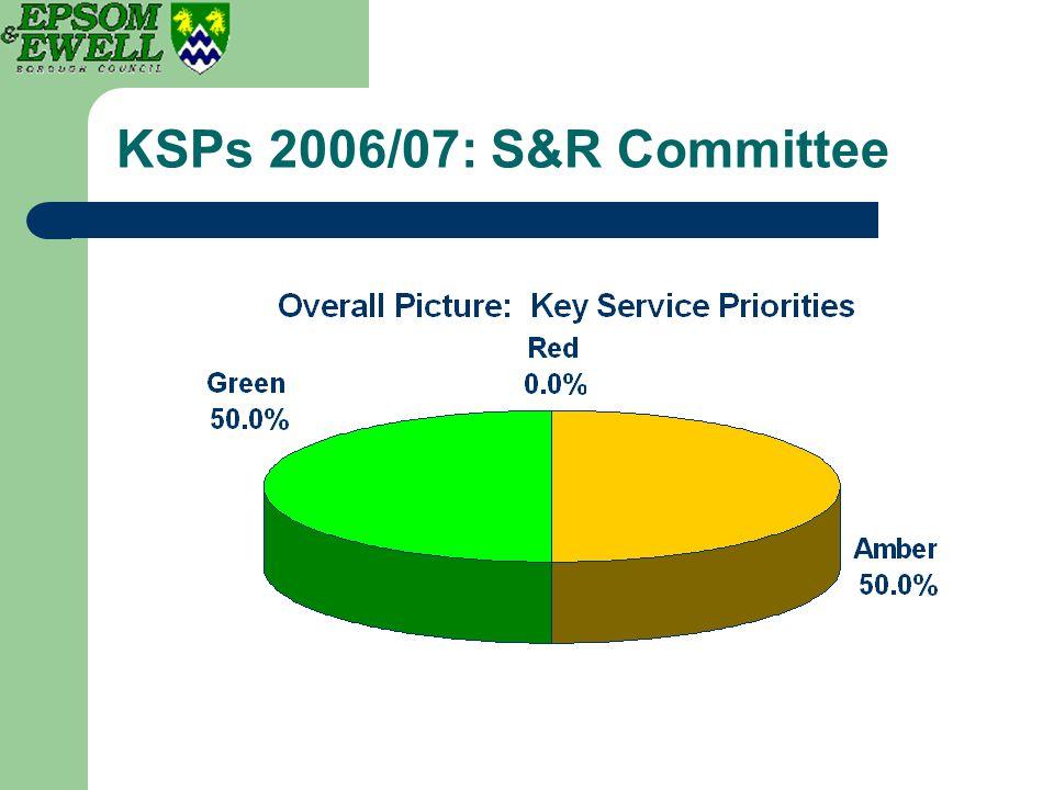 KSPs 2006/07: S&R Committee