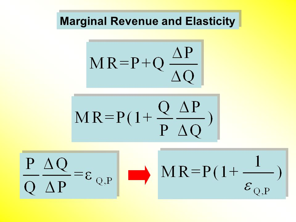 Marginal Revenue and Elasticity