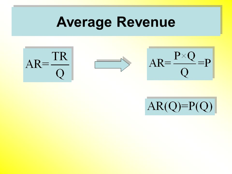 Average Revenue