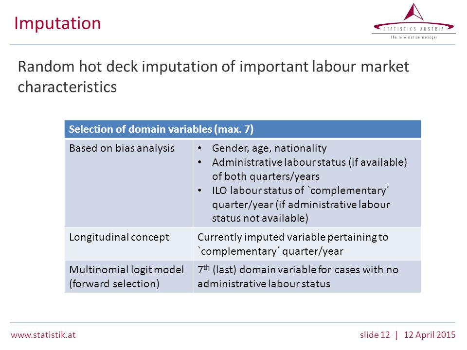 www.statistik.atslide 12 | 12 April 2015 Imputation Random hot deck imputation of important labour market characteristics Selection of domain variables (max.