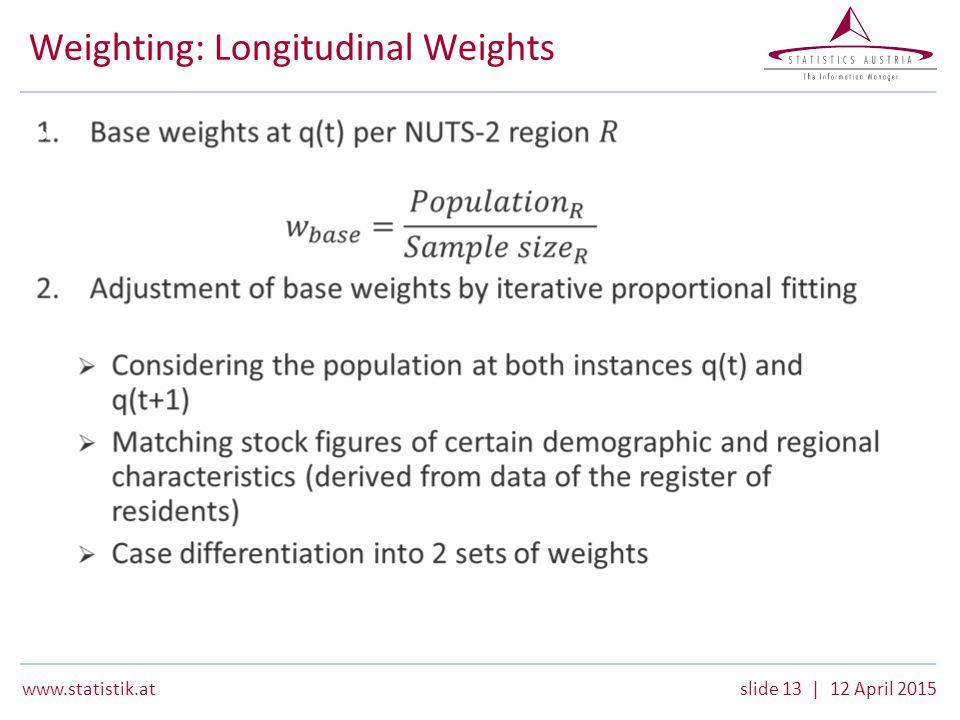 www.statistik.atslide 13 | 12 April 2015 Weighting: Longitudinal Weights