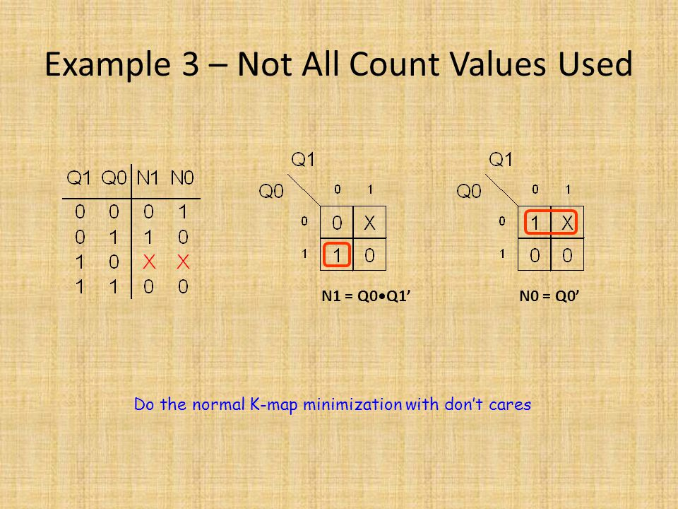 Example 3 – Not All Count Values Used Do the normal K-map minimization with don't cares N1 = Q0Q1'N0 = Q0'