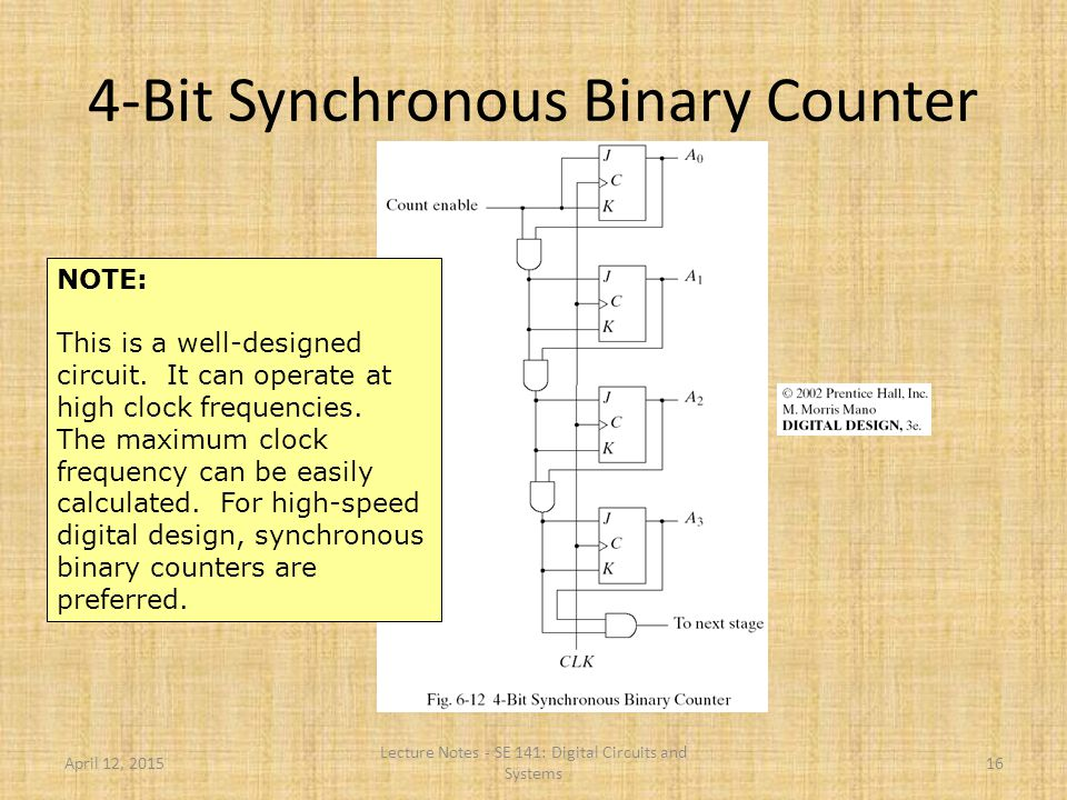 April 12, 2015 Lecture Notes - SE 141: Digital Circuits and Systems 16 4-Bit Synchronous Binary Counter NOTE: This is a well-designed circuit. It can